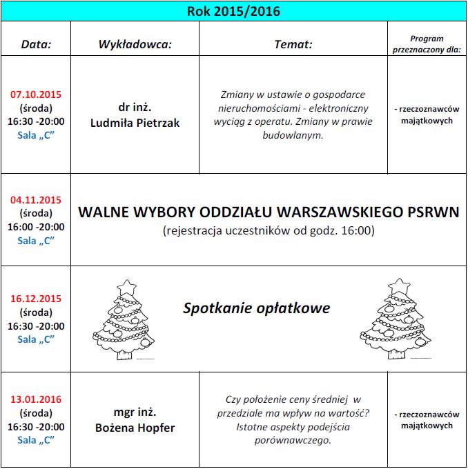 Oddział Warszawski PSRWN terminy spotkań, szkoleń, seminariów na rok 2015 - 2016